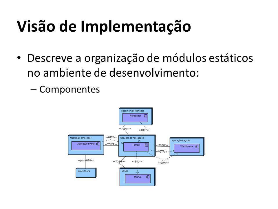 Visão de Implementação Descreve a organização de módulos estáticos no ambiente de desenvolvimento: – Componentes