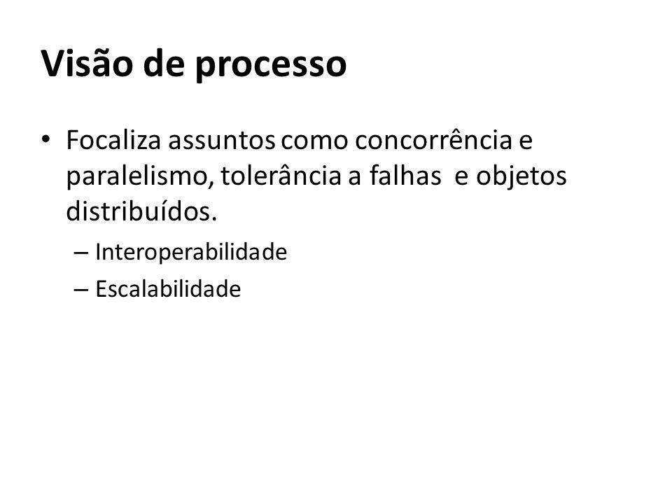 Visão de processo Focaliza assuntos como concorrência e paralelismo, tolerância a falhas e objetos distribuídos. – Interoperabilidade – Escalabilidade