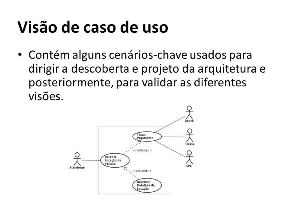Visão de caso de uso Contém alguns cenários-chave usados para dirigir a descoberta e projeto da arquitetura e posteriormente, para validar as diferent