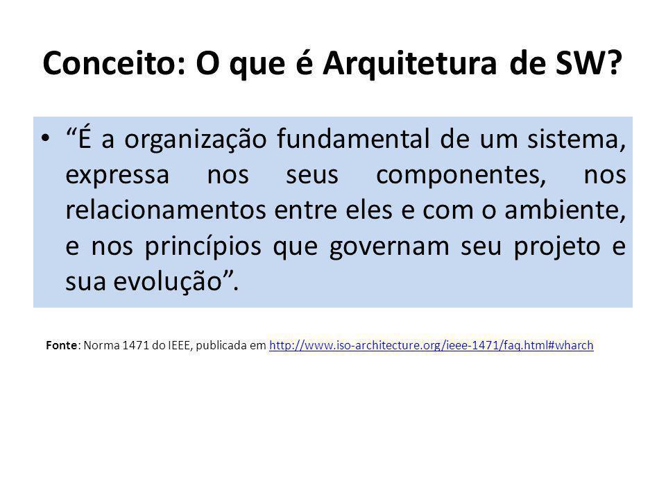 Conceito: O que é Arquitetura de SW? É a organização fundamental de um sistema, expressa nos seus componentes, nos relacionamentos entre eles e com o