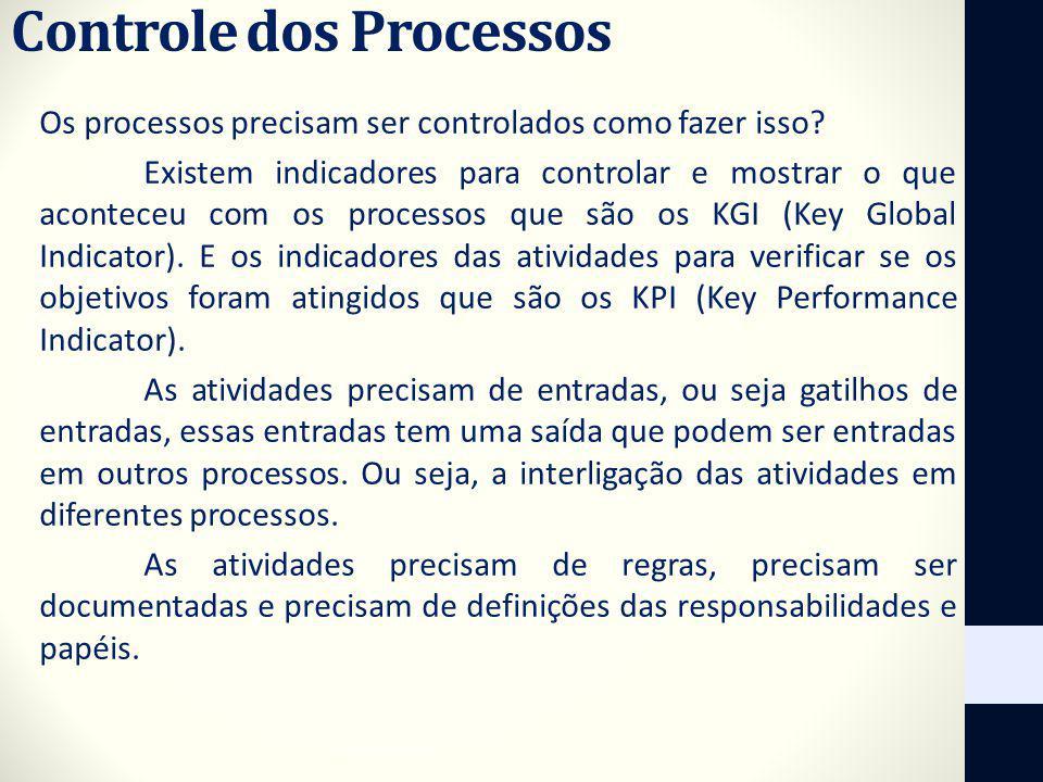 Controle dos Processos Os processos precisam ser controlados como fazer isso? Existem indicadores para controlar e mostrar o que aconteceu com os proc