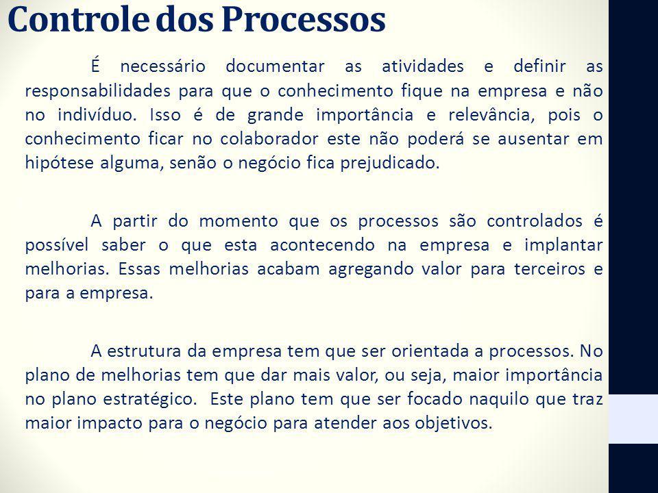 Controle dos Processos É necessário documentar as atividades e definir as responsabilidades para que o conhecimento fique na empresa e não no indivídu