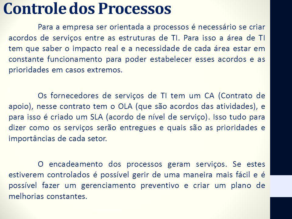 Controle dos Processos Para a empresa ser orientada a processos é necessário se criar acordos de serviços entre as estruturas de TI. Para isso a área
