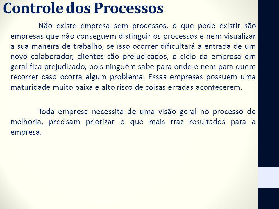 Controle dos Processos Não existe empresa sem processos, o que pode existir são empresas que não conseguem distinguir os processos e nem visualizar a