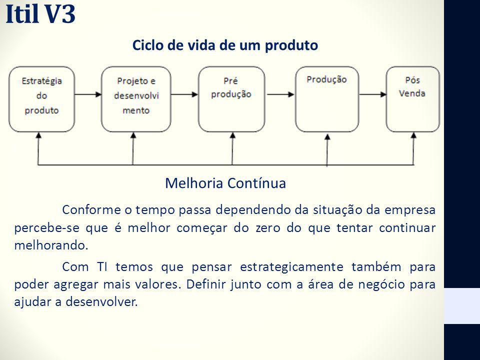 Itil V3 Ciclo de vida de um produto Melhoria Contínua Conforme o tempo passa dependendo da situação da empresa percebe-se que é melhor começar do zero