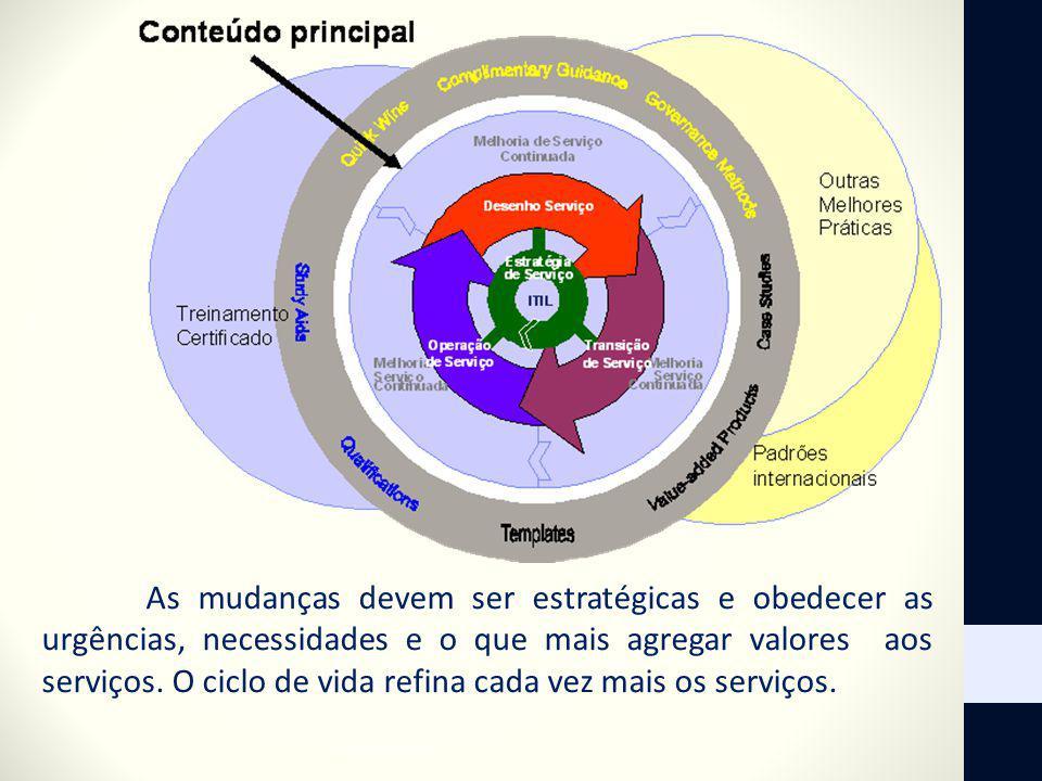 As mudanças devem ser estratégicas e obedecer as urgências, necessidades e o que mais agregar valores aos serviços. O ciclo de vida refina cada vez ma
