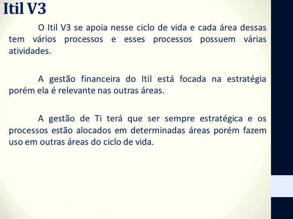 Itil V3 O Itil V3 se apoia nesse ciclo de vida e cada área dessas tem vários processos e esses processos possuem várias atividades. A gestão financeir