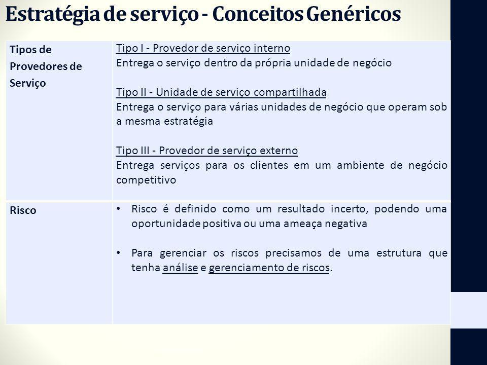 Estratégia de serviço - Conceitos Genéricos Tipos de Provedores de Serviço Tipo I - Provedor de serviço interno Entrega o serviço dentro da própria un