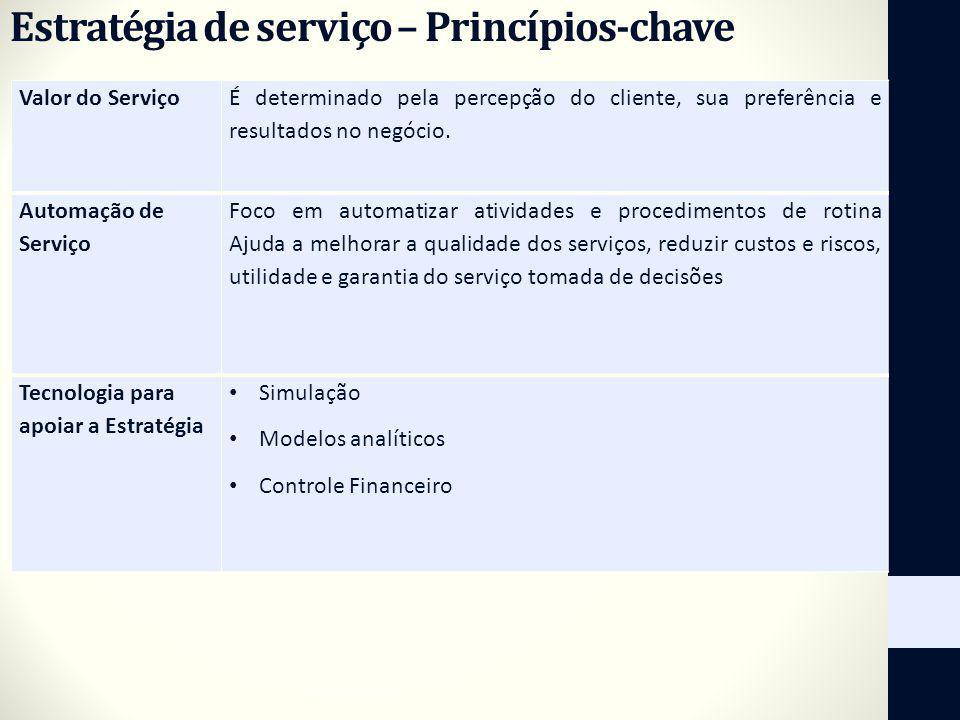 Estratégia de serviço – Princípios-chave Valor do Serviço É determinado pela percepção do cliente, sua preferência e resultados no negócio. Automação