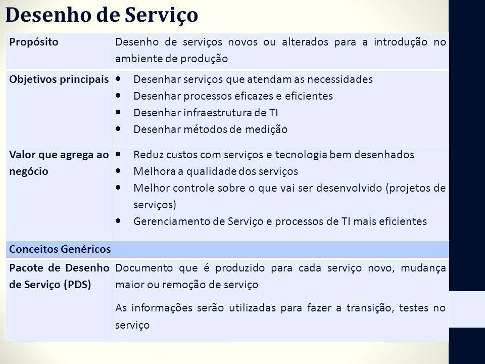 Propósito Desenho de serviços novos ou alterados para a introdução no ambiente de produção Objetivos principais Desenhar serviços que atendam as neces