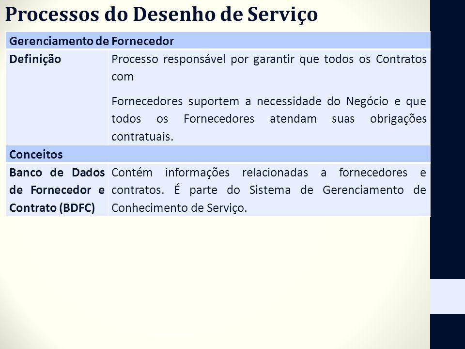 Processos do Desenho de Serviço Gerenciamento de Fornecedor Definição Processo responsável por garantir que todos os Contratos com Fornecedores suport