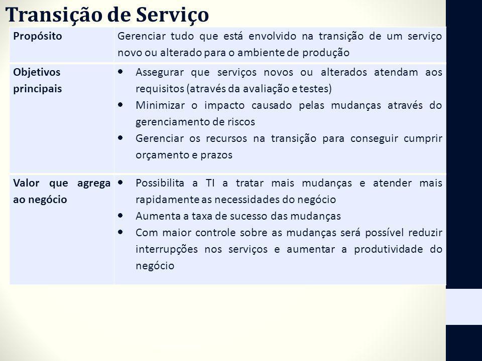 Transição de Serviço Propósito Gerenciar tudo que está envolvido na transição de um serviço novo ou alterado para o ambiente de produção Objetivos pri