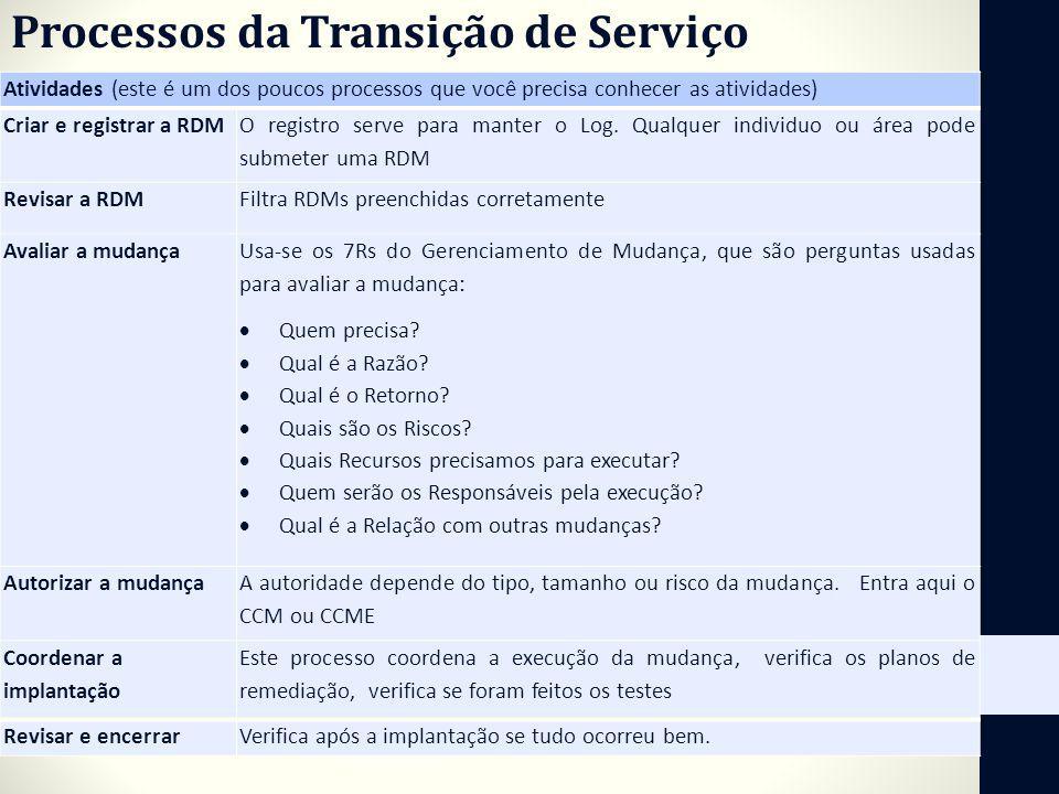 Processos da Transição de Serviço Atividades (este é um dos poucos processos que você precisa conhecer as atividades) Criar e registrar a RDM O regist