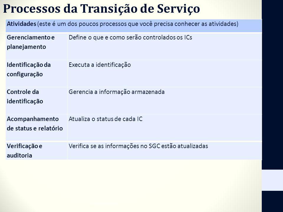 Processos da Transição de Serviço Atividades (este é um dos poucos processos que você precisa conhecer as atividades) Gerenciamento e planejamento Def