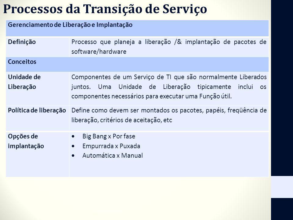 Processos da Transição de Serviço Gerenciamento de Liberação e Implantação Definição Processo que planeja a liberação /& implantação de pacotes de sof