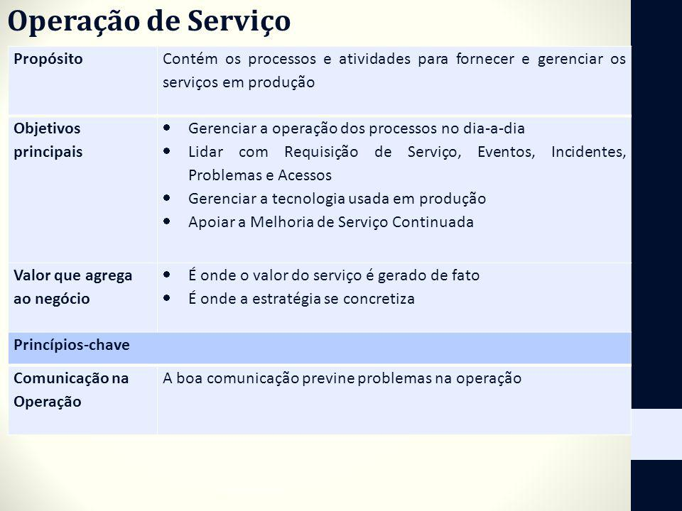 Operação de Serviço Propósito Contém os processos e atividades para fornecer e gerenciar os serviços em produção Objetivos principais Gerenciar a oper