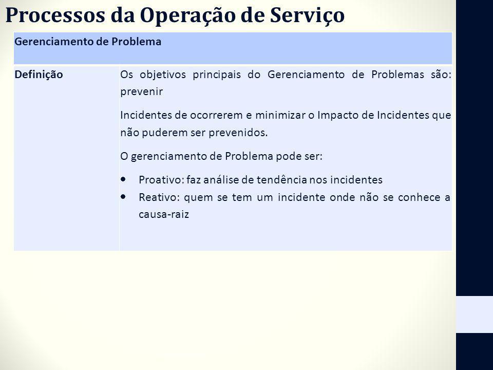 Processos da Operação de Serviço Gerenciamento de Problema DefiniçãoOs objetivos principais do Gerenciamento de Problemas são: prevenir Incidentes de