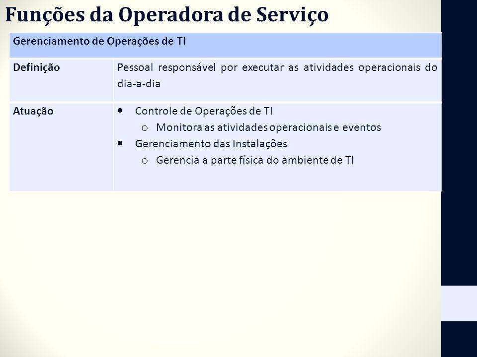 Funções da Operadora de Serviço Gerenciamento de Operações de TI Definição Pessoal responsável por executar as atividades operacionais do dia-a-dia At