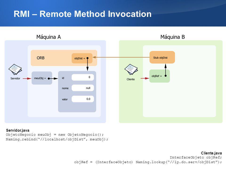 RMI – Remote Method Invocation Servidor.java ObjetoNegocio meuObj = new ObjetoNegocio(); Naming.rebind(//localhost/objDist, meuObj); Cliente.java Inte