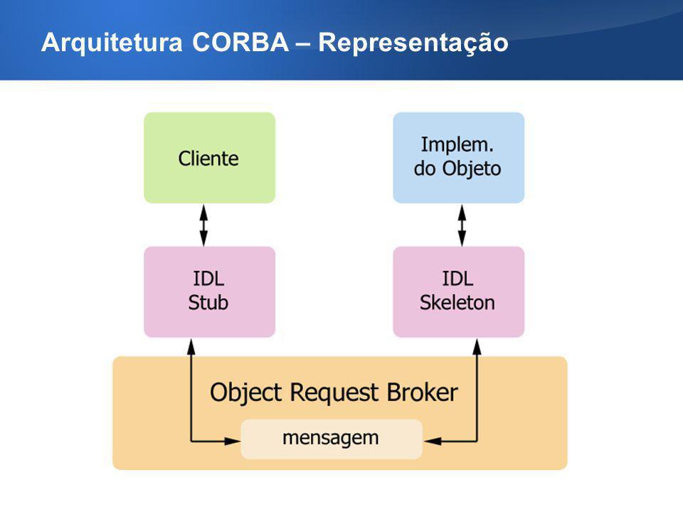 IDL Stubs/Skeletons IDL Stub – interface estática do lado cliente compilada com protótipos dos métodos invocados a um servidor.