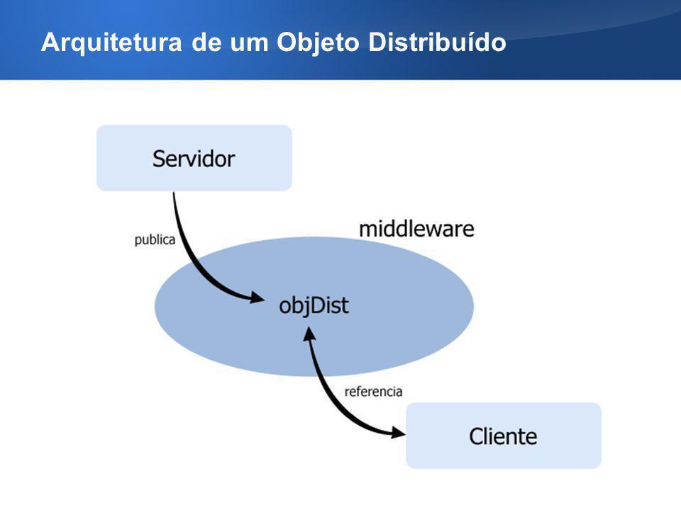 Servidor do Objeto Distribuído A classe Servidor cria a instância do meuObj e realiza sua publicação no middleware, sob o nome objDist.