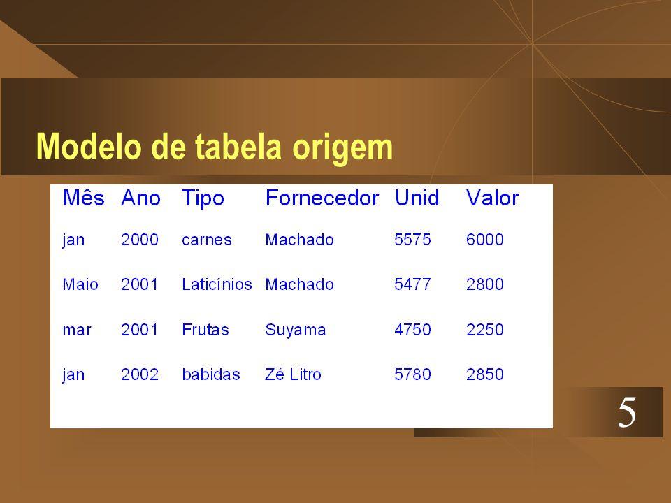 Modelo de tabela origem 5