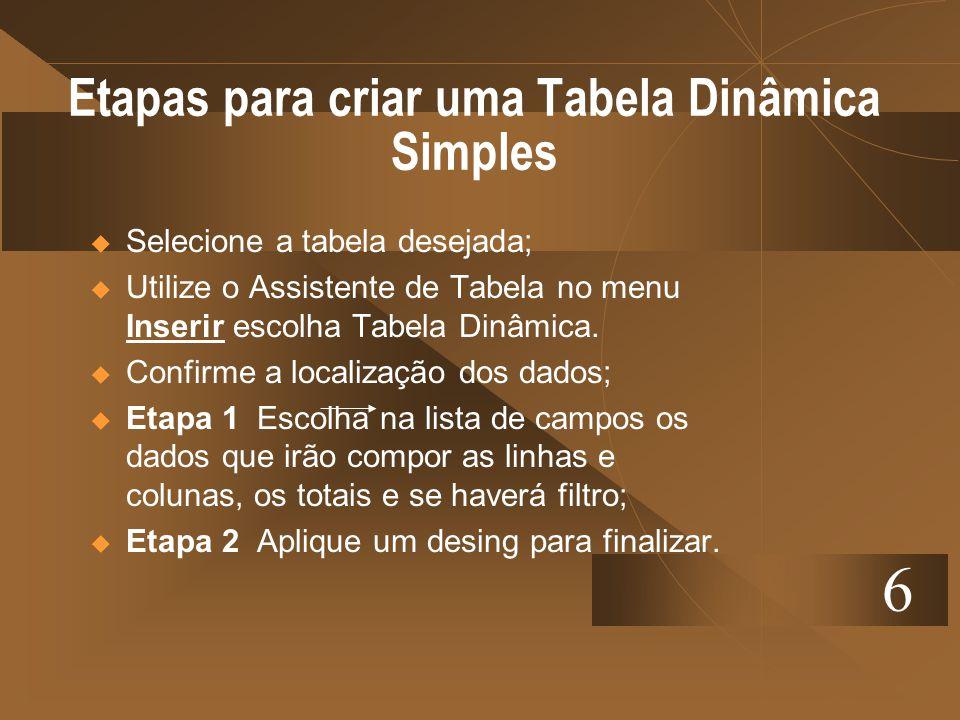 Etapas para criar uma Tabela Dinâmica Simples Selecione a tabela desejada; Utilize o Assistente de Tabela no menu Inserir escolha Tabela Dinâmica.