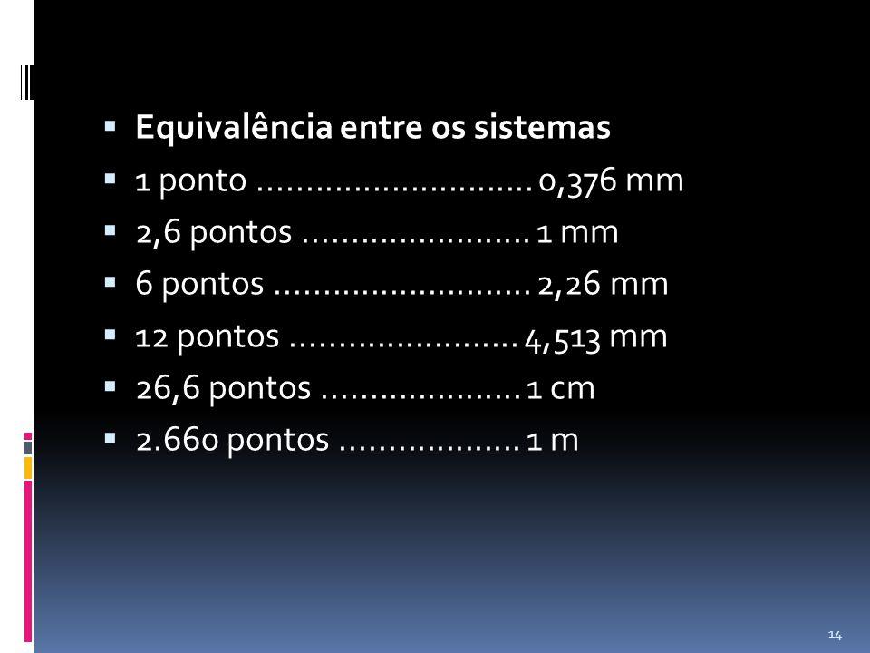 Equivalência entre os sistemas 1 ponto............................. 0,376 mm 2,6 pontos........................ 1 mm 6 pontos.........................