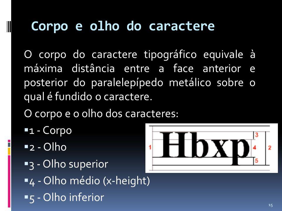 Corpo e olho do caractere O corpo do caractere tipográfico equivale à máxima distância entre a face anterior e posterior do paralelepípedo metálico so