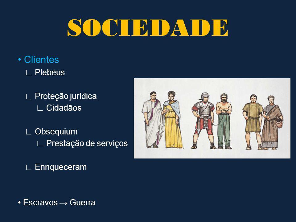 Clientes Plebeus Proteção jurídica Cidadãos Obsequium Prestação de serviços Enriqueceram Escravos Guerra SOCIEDADE