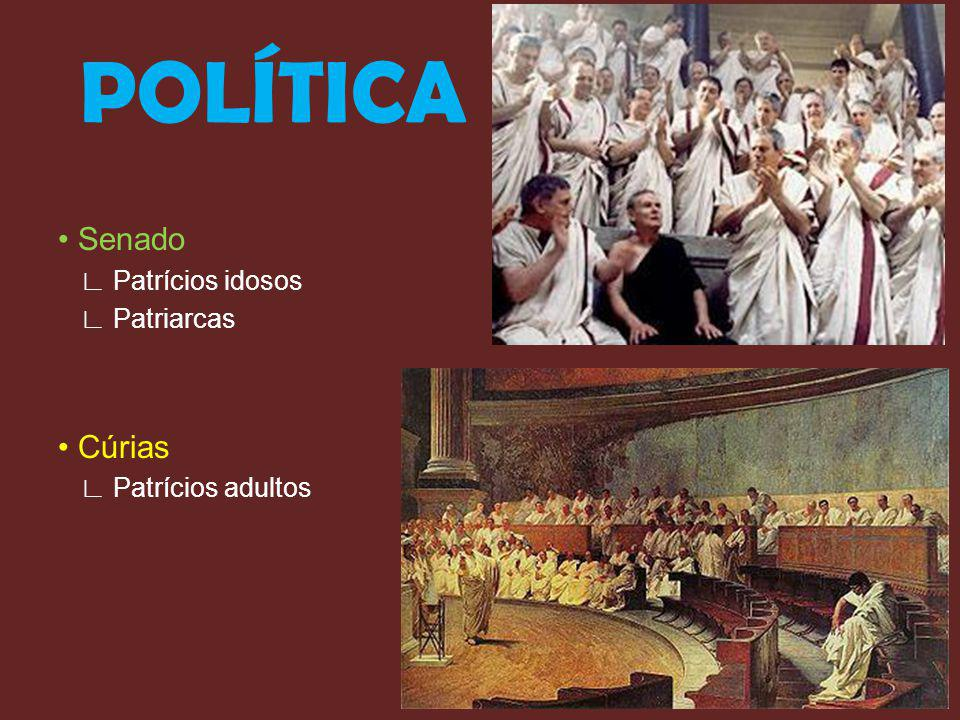 POLÍTICA Senado Patrícios idosos Patriarcas Cúrias Patrícios adultos