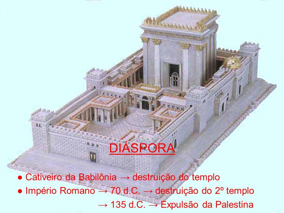 DIÁSPORA Cativeiro da Babilônia destruição do templo Império Romano 70 d.C. destruição do 2º templo 135 d.C. Expulsão da Palestina