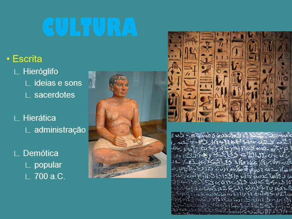 Escrita Hieróglifo ideias e sons sacerdotes Hierática administração Demótica popular 700 a.C.
