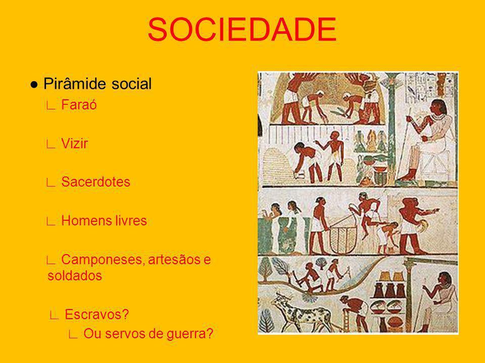 Pirâmide social Faraó Vizir Sacerdotes Homens livres Camponeses, artesãos e soldados Escravos? Ou servos de guerra? SOCIEDADE