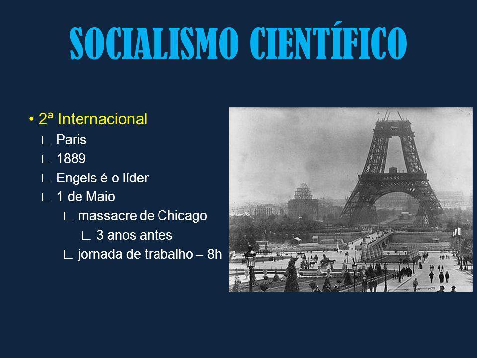 2ª Internacional Paris 1889 Engels é o líder 1 de Maio massacre de Chicago 3 anos antes jornada de trabalho – 8h SOCIALISMO CIENTÍFICO