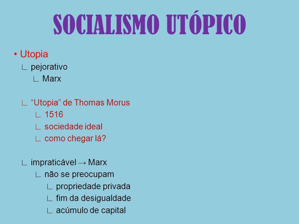 SOCIALISMO UTÓPICO Utopia pejorativo Marx Utopia de Thomas Morus 1516 sociedade ideal como chegar lá? impraticável Marx não se preocupam propriedade p
