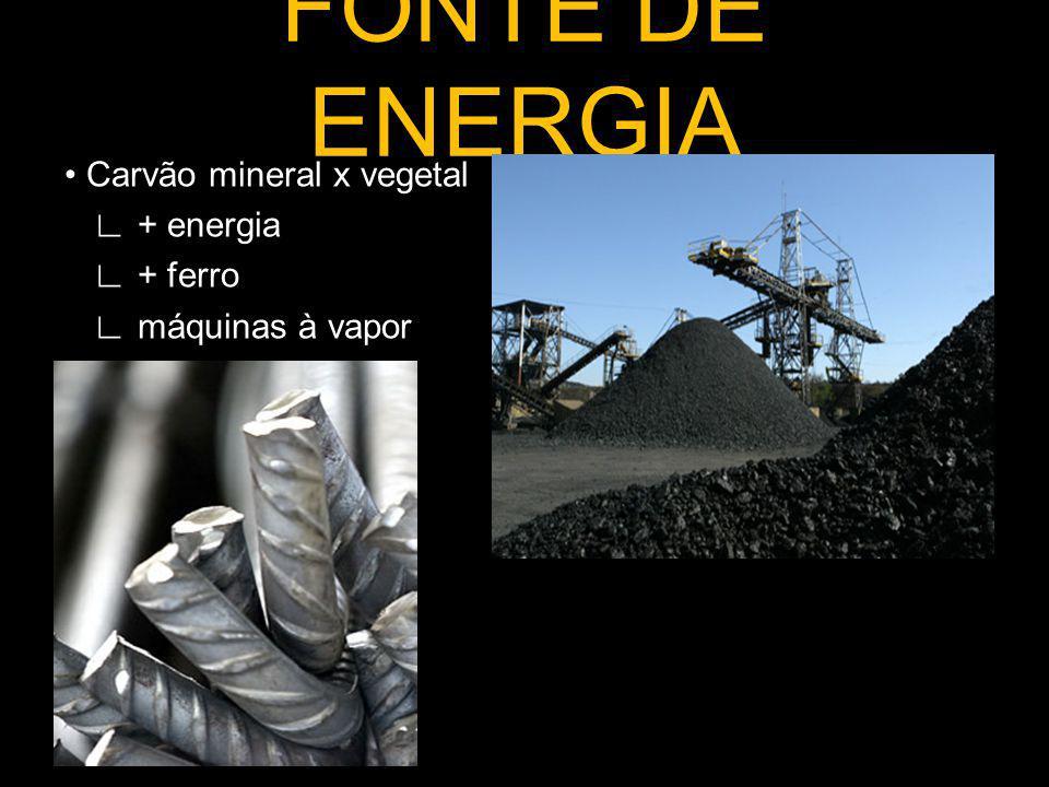 FONTE DE ENERGIA Carvão mineral x vegetal + energia + ferro máquinas à vapor