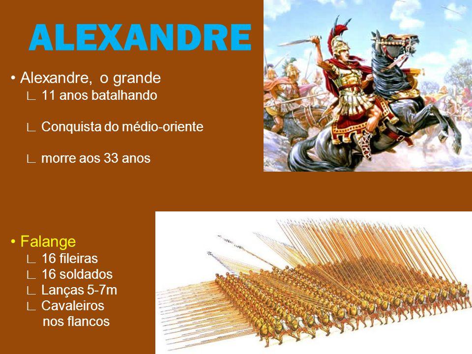 ALEXANDRE Alexandre, o grande 11 anos batalhando Conquista do médio-oriente morre aos 33 anos Falange 16 fileiras 16 soldados Lanças 5-7m Cavaleiros n
