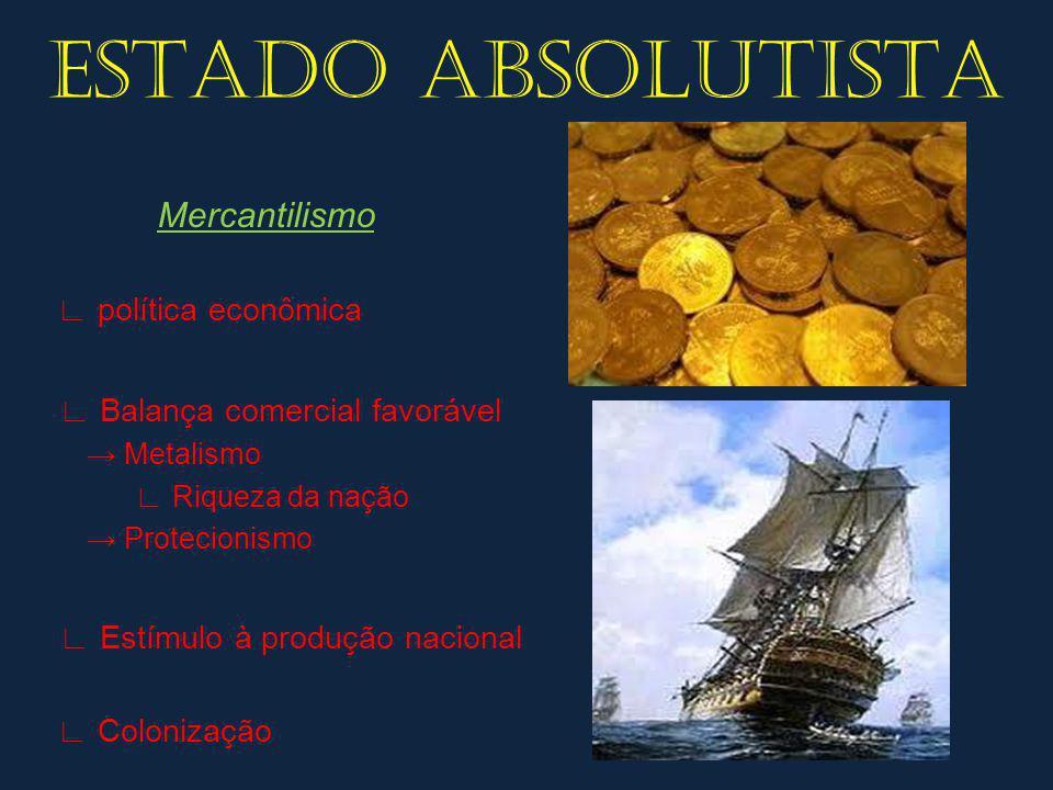 ESTADO ABSOLUTISTA Mercantilismo política econômica Balança comercial favorável Metalismo Riqueza da nação Protecionismo Estímulo à produção nacional