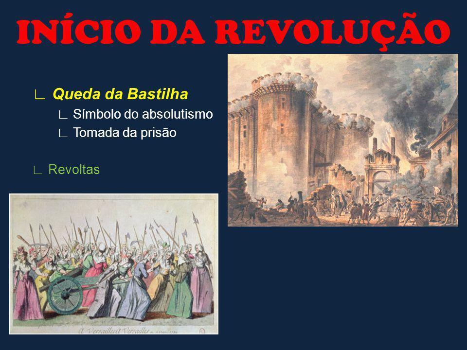 INÍCIO DA REVOLUÇÃO Queda da Bastilha Símbolo do absolutismo Tomada da prisão Revoltas