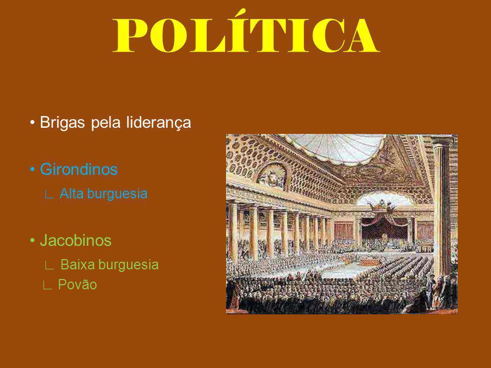 POLÍTICA Brigas pela liderança Girondinos Alta burguesia Jacobinos Baixa burguesia Povão
