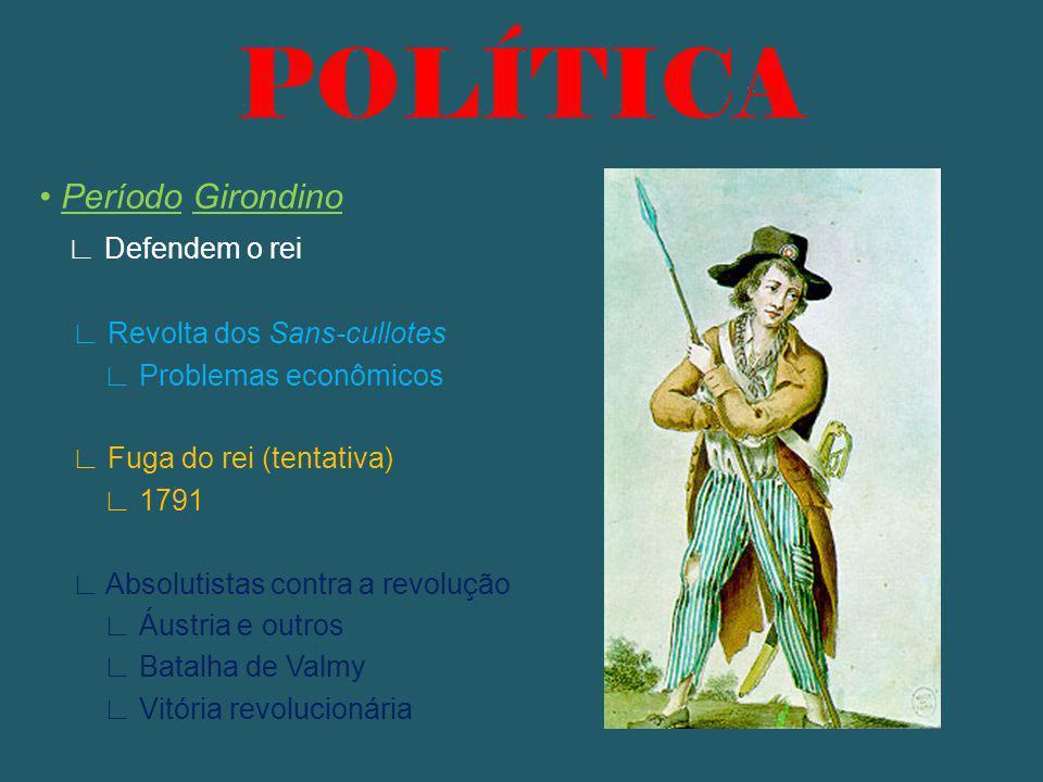 POLÍTICA Período Girondino Defendem o rei Revolta dos Sans-cullotes Problemas econômicos Fuga do rei (tentativa) 1791 Absolutistas contra a revolução