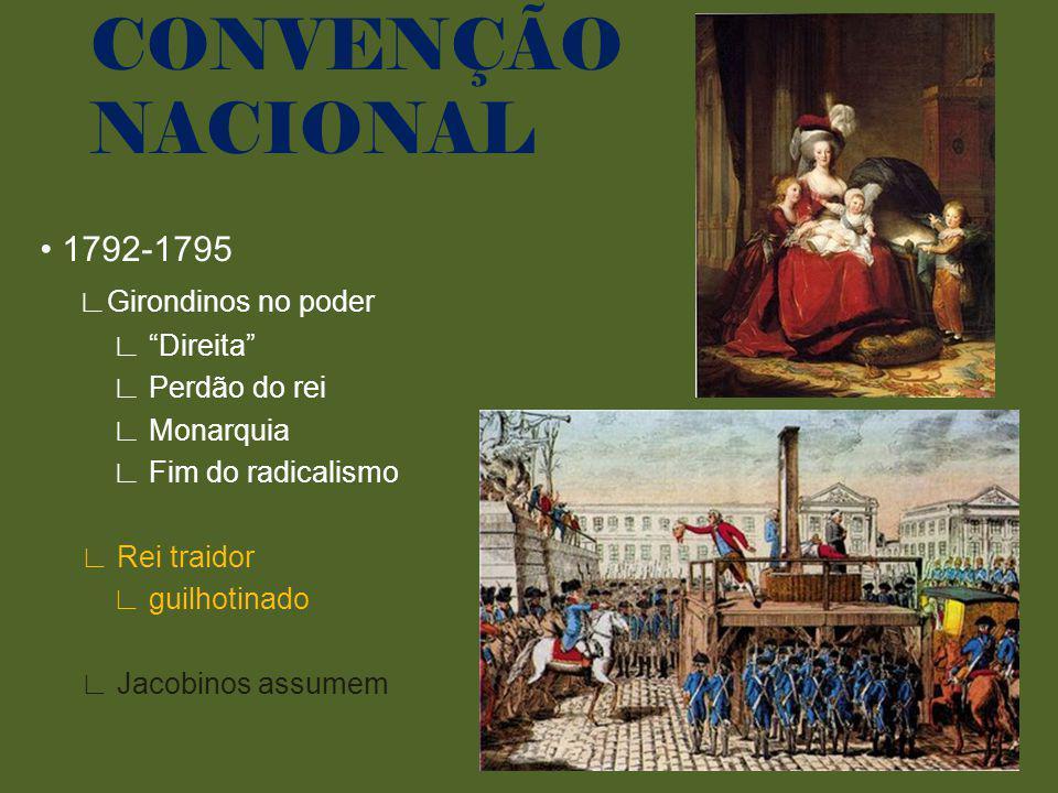 CONVENÇÃO NACIONAL 1792-1795 Girondinos no poder Direita Perdão do rei Monarquia Fim do radicalismo Rei traidor guilhotinado Jacobinos assumem