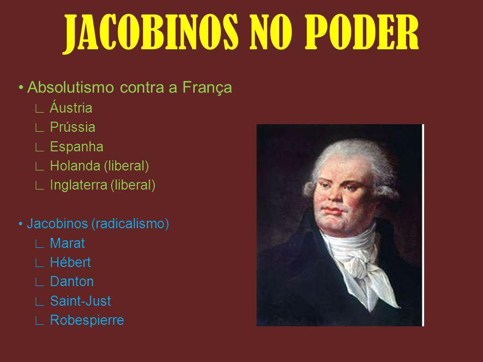 JACOBINOS NO PODER Absolutismo contra a França Áustria Prússia Espanha Holanda (liberal) Inglaterra (liberal) Jacobinos (radicalismo) Marat Hébert Dan