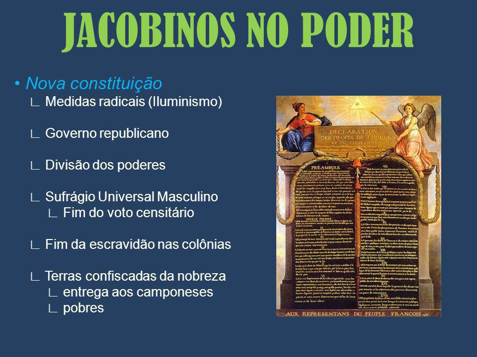 JACOBINOS NO PODER Nova constituição Medidas radicais (Iluminismo) Governo republicano Divisão dos poderes Sufrágio Universal Masculino Fim do voto ce
