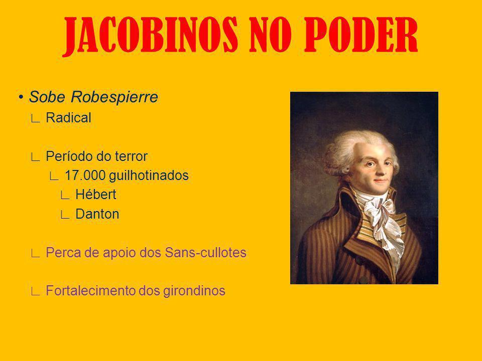 JACOBINOS NO PODER Sobe Robespierre Radical Período do terror 17.000 guilhotinados Hébert Danton Perca de apoio dos Sans-cullotes Fortalecimento dos g