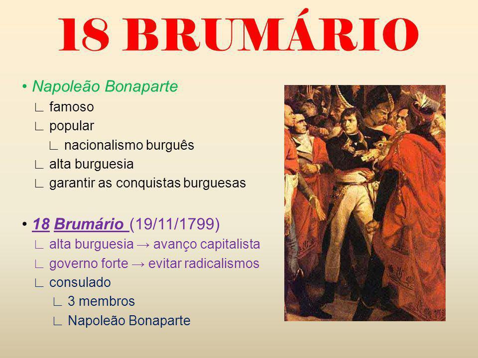 18 BRUMÁRIO Napoleão Bonaparte famoso popular nacionalismo burguês alta burguesia garantir as conquistas burguesas 18 Brumário (19/11/1799) alta burgu