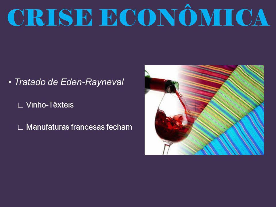 CRISE ECONÔMICA Tratado de Eden-Rayneval Vinho-Têxteis Manufaturas francesas fecham