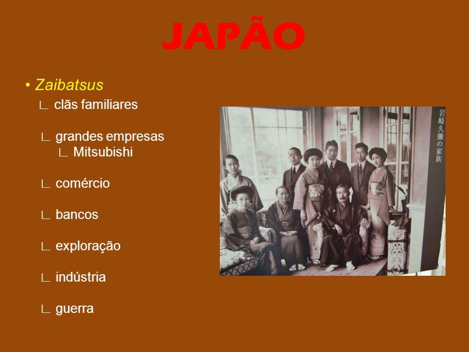 Zaibatsus clãs familiares grandes empresas Mitsubishi comércio bancos exploração indústria guerra JAPÃO