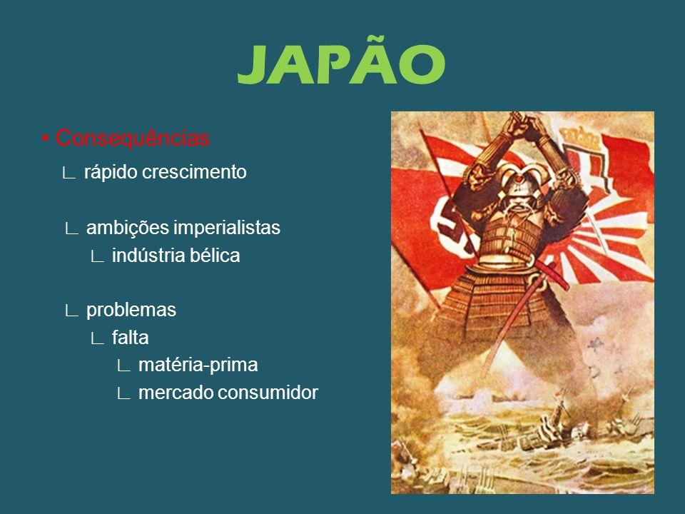 Consequências rápido crescimento ambições imperialistas indústria bélica problemas falta matéria-prima mercado consumidor JAPÃO